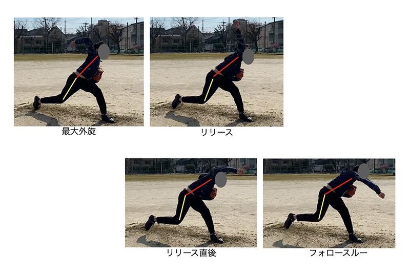投球解析2